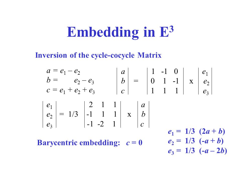 Embedding in E 3 Inversion of the cycle-cocycle Matrix a = e 1 – e 2 b = e 2 – e 3 c = e 1 + e 2 + e 3 a 1 -1 0 e 1 b = 0 1 -1 x e 2 c 1 1 1 e 3 e 1 2