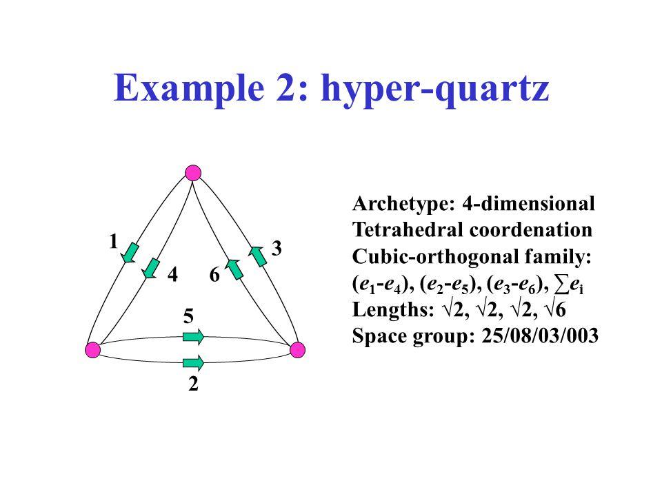 Example 2: hyper-quartz 1 2 3 4 5 6 Archetype: 4-dimensional Tetrahedral coordenation Cubic-orthogonal family: (e 1 -e 4 ), (e 2 -e 5 ), (e 3 -e 6 ),