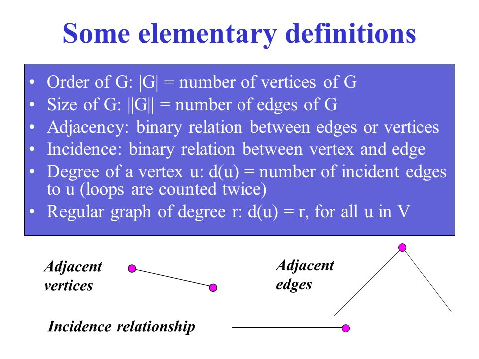 Some elementary definitions Order of G: |G| = number of vertices of G Size of G: ||G|| = number of edges of G Adjacency: binary relation between edges