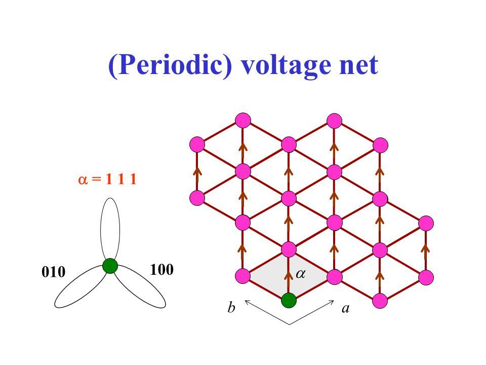 (Periodic) voltage net ab 100 010  = 1 1 1 