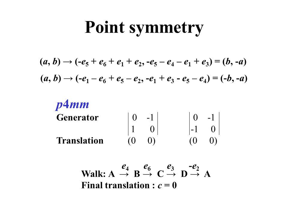 Point symmetry (a, b) → (-e 5 + e 6 + e 1 + e 2, -e 5 – e 4 – e 1 + e 3 ) = (b, -a) (a, b) → (-e 1 – e 6 + e 5 – e 2, -e 1 + e 3 - e 5 – e 4 ) = (-b,