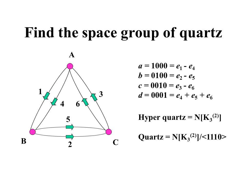 Find the space group of quartz 1 2 3 4 5 6 a = 1000 = e 1 - e 4 b = 0100 = e 2 - e 5 c = 0010 = e 3 - e 6 d = 0001 = e 4 + e 5 + e 6 Hyper quartz = N[