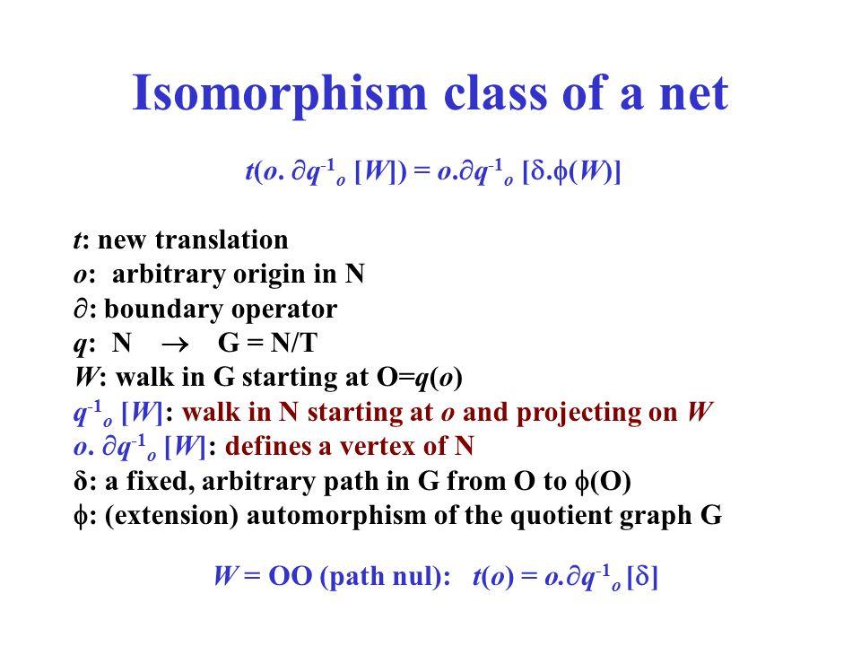 Isomorphism class of a net t(o.  q -1 o [W]) = o.  q -1 o [ .  (W)] t: new translation o: arbitrary origin in N  : boundary operator q: N  G = N