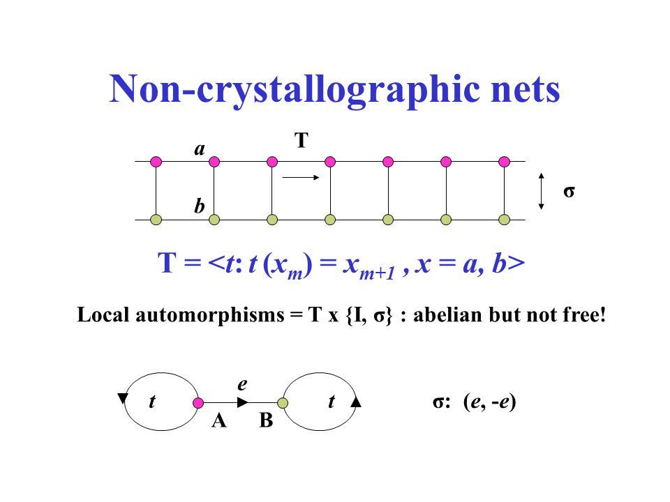 Non-crystallographic nets Local automorphisms = T x {I, σ} : abelian but not free! T σ T = a b tt e AB σ: (e, -e)