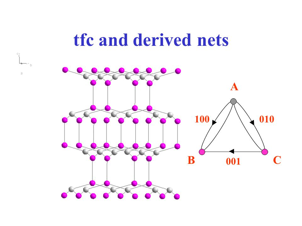 tfc and derived nets A BC 001 100010