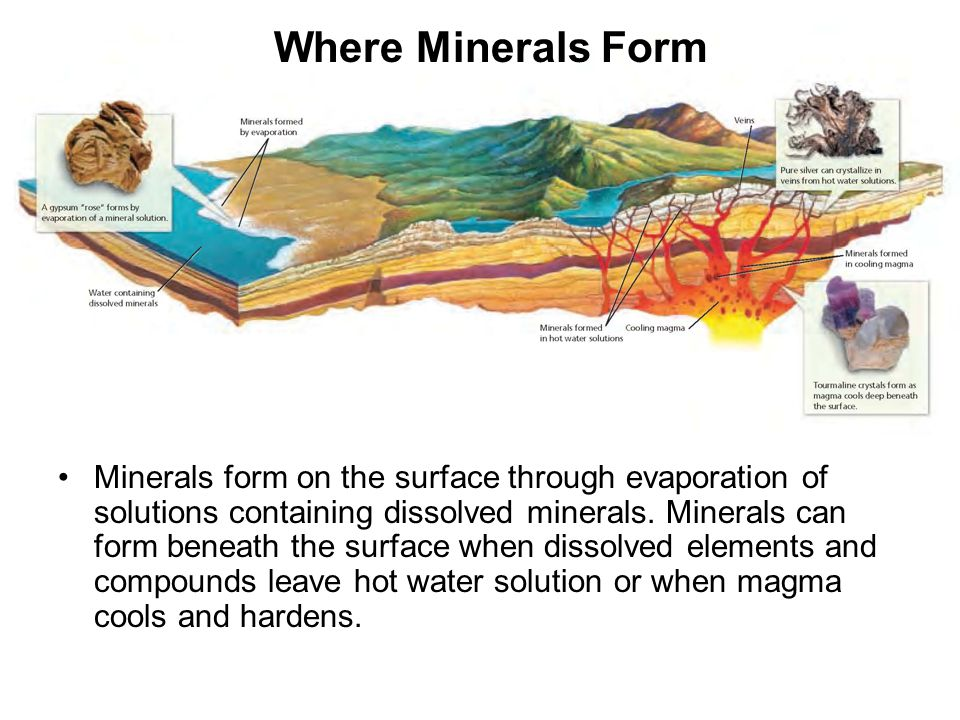 Using Mineral Resources You are surrounded by materials that come from minerals, such as the metal body and window glass of a car.