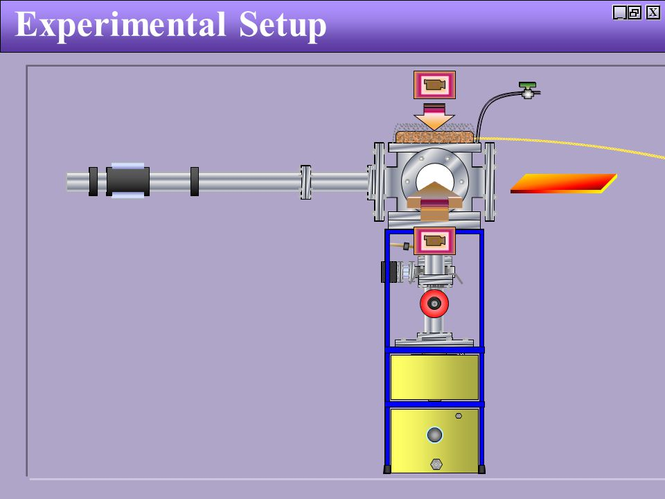 X_ Experimental Setup