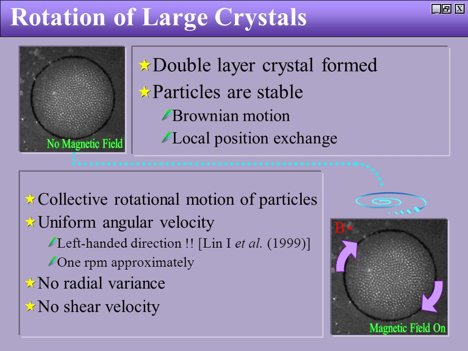 Double layer crystal formed Particles are stable Brownian motion Local position exchange Collective rotational motion of particles Uniform angular velocity Left-handed direction !.