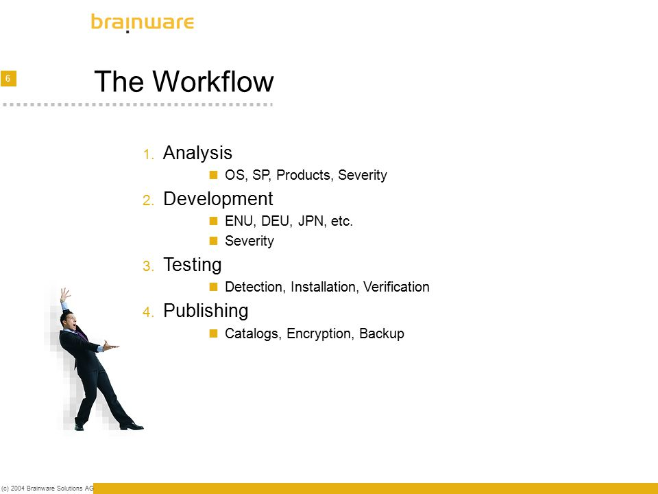 6 (c) 2004 Brainware Solutions AG The Workflow   Analysis OS, SP, Products, Severity   Development ENU, DEU, JPN, etc. Severity   Testing