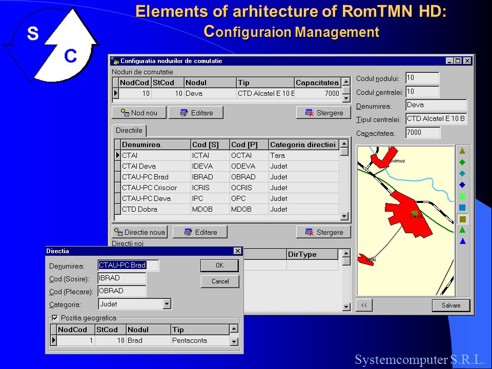 Elements of arhitecture of RomTMN HD: Communications with Exchanges Systemcomputer S.R.L.