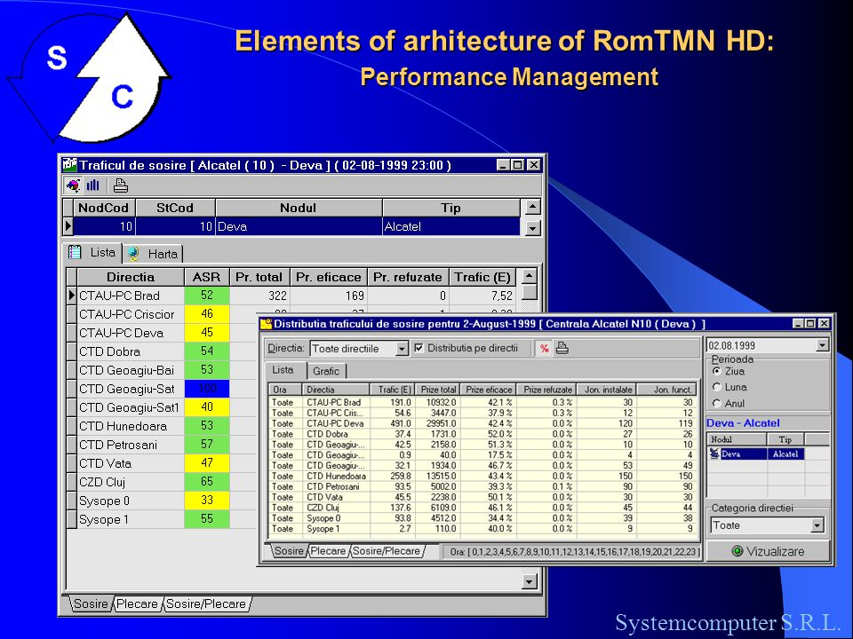 Elements of arhitecture of RomTMN HD: Performance Management Systemcomputer S.R.L.