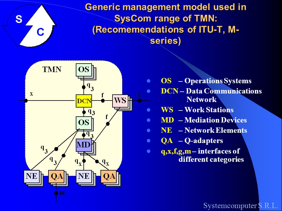 Levels of management implemented in SysCom range of TMN: Business Services Network Network elements Systemcomputer S.R.L.