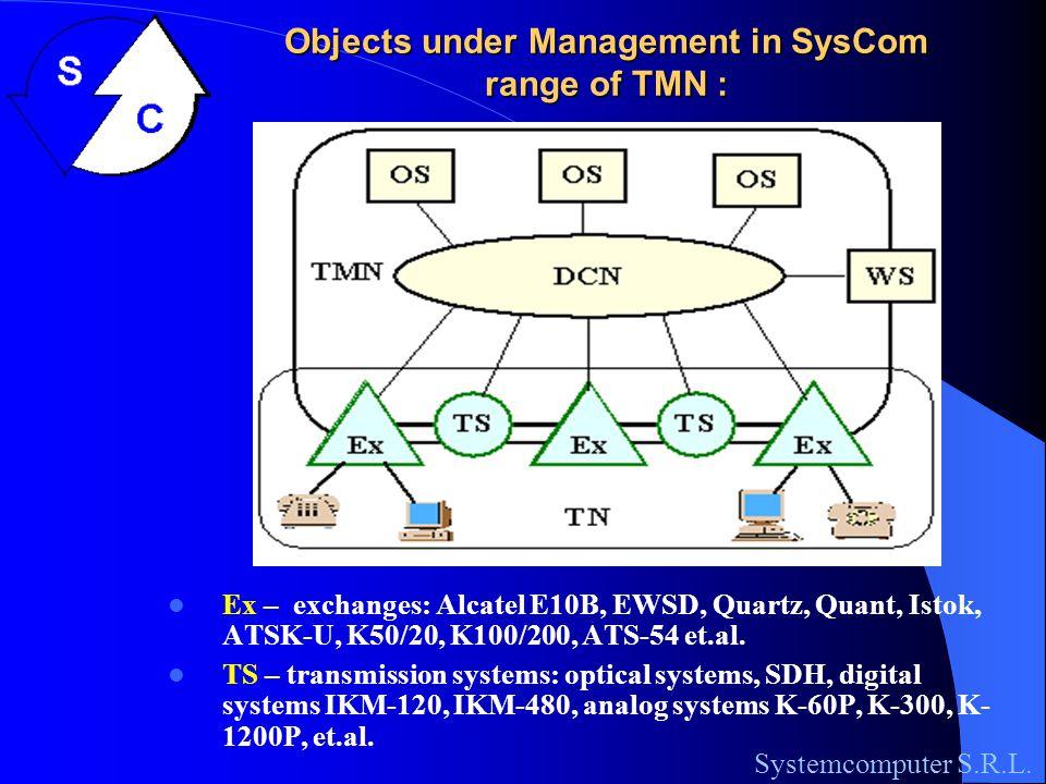 Objects under Management in SysCom range of TMN : Ex – exchanges: Alcatel E10B, EWSD, Quartz, Quant, Istok, ATSK-U, K50/20, K100/200, ATS-54 et.al.