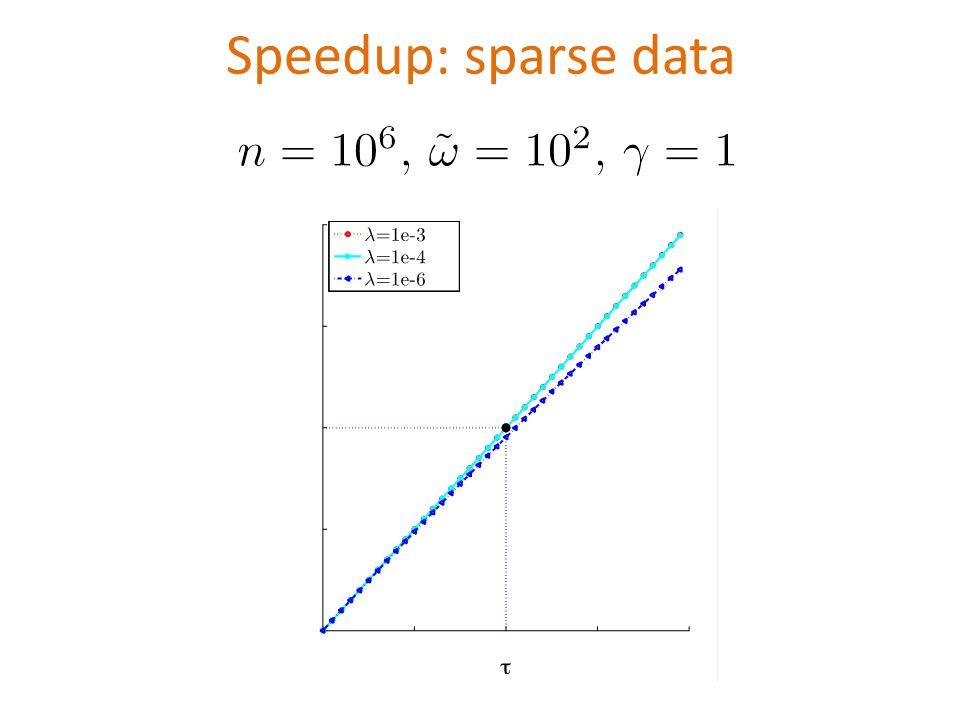 Speedup: sparse data