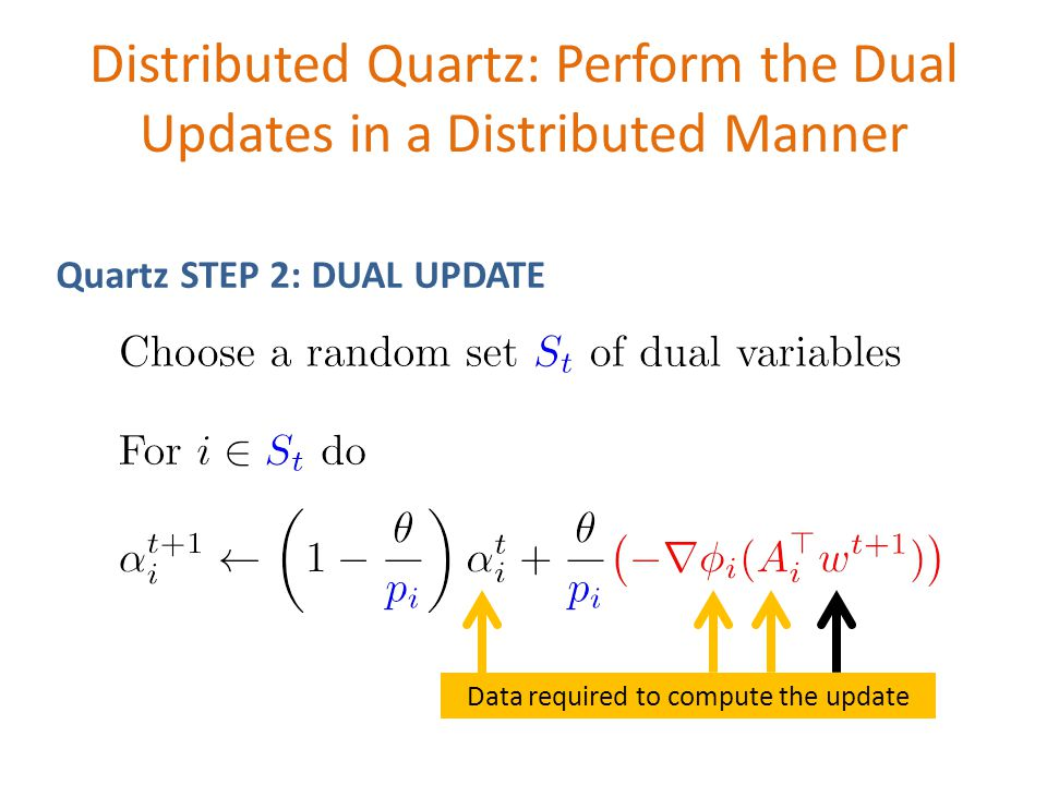 Distributed Quartz: Perform the Dual Updates in a Distributed Manner Quartz STEP 2: DUAL UPDATE Data required to compute the update