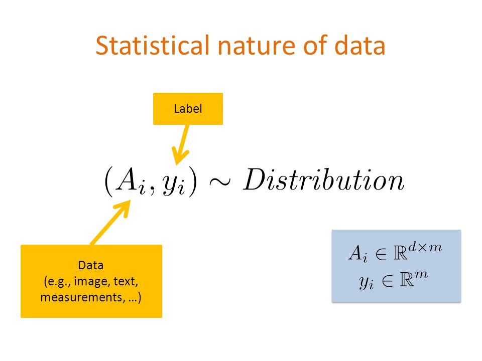 Fenchel Duality \[ P(w) - D(\alpha) \;\; = \;\; \lambda \left( g(w) + g^*\left(\bar{\alpha}\right)\right) + \frac{1}{n}\sum_{i=1}^n \phi_i(A_i^\top w) + \phi_i^*(-\alpha_i) = \] \[\lambda (g(w) + g^* \left(\bar{\alpha}\right)- \left\langle w, \bar{\alpha} \right\rangle ) + \frac{1}{n}\sum_{i=1}^n \phi_i(A_i^\top w) + \phi_i^*(-\alpha_i) + \left\langle A_i^\top w, \alpha_i \right\rangle\] \[\bar{\alpha} = \frac{1}{\lambda n} \sum_{i=1}^n A_i \alpha_i\] \[w = \nabla g^*(\bar{\alpha})\] \[\alpha_i = -\nabla \phi_i(A_i^\top w)\] Weak duality Optimality conditions