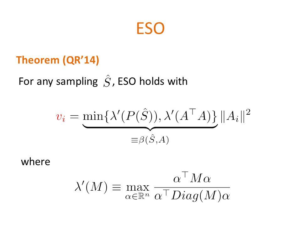 ESO \[\lambda (M) \equiv \max_{\alpha\in \mathbb{R}^n} \frac{\alpha^\top M \alpha}{\alpha^\top Diag(M) \alpha}\] \[{\color{red} v_i} = \underbrace{\min\{\lambda (P(\hat{S})),\lambda (A^\top A)\}}_{\equiv\beta(\hat{S},A)} \|A_i\|^2\] For any sampling, ESO holds with Theorem (QR'14) where \[\mathbf{P}(|\hat{S}|=\tau)=1 \quad \Rightarrow \quad\lambda (P(\hat{S}))=\tau\] \[1 \leq \lambda (A^\top A) \leq \underbrace{\max_j \|A_{j:}\|_0}_{\omega} \leq n\]