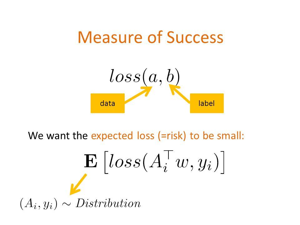 \begin{tabular}{c c c c c} \hline Algorithm & $\gamma\lambda n = \Theta(\tfrac{1}{\tau})$ & $\gamma\lambda n = \Theta(1)$ & $\gamma\lambda n = \Theta(\tau)$ & $\gamma\lambda n = \Theta(\sqrt{n})$\\ \hline & $\kappa = n\tau$ & $\kappa = n$ & $\kappa = n/\tau$ & $\kappa = \sqrt{n}$\\ \hline &&&&\\ SDCA & $n \tau$ & $n$ & $n$ & $n$\\ &&&&\\ \hline &&&&\\ ASDCA & $n$ & $\displaystyle \frac{n}{\sqrt{\tau}}$ & $\displaystyle \frac{n}{\tau}$ & $\displaystyle \frac{n}{\tau} + \frac{n^{3/4}}{\sqrt{\tau}}$\\ &&&&\\ \hline &&&&\\ SPDC & $n$ & $\displaystyle \frac{n}{\sqrt{\tau}}$ & $\displaystyle \frac{n}{\tau}$ & $\displaystyle \frac{n}{\tau} + \frac{n^{3/4}}{\sqrt{\tau}}$\\ &&&&\\ \hline &&&&\\ \bf{Quartz } & $\displaystyle n + \tilde{\omega}\tau$ & $\displaystyle \frac{n}{\tau} +\tilde{\omega}$ & $\displaystyle \frac{n}{\tau}$ & $\displaystyle \frac{n}{\tau} + \frac{\tilde{\omega}}{\sqrt{n}}$\\ &&&&\\ \hline \end{tabular} For sufficiently sparse data, Quartz wins even when compared against accelerated methods Accelerated