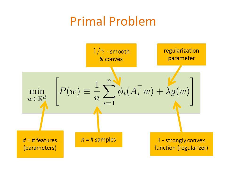 Example 1: Quadratic Loss \[ \phi_i(a)=\tfrac{1}{2\gamma}(a-b_i)^2 \] \[\Downarrow\] \[ \frac{1}{n}\sum_{i=1}^n \phi_i(A_i^\top w) =\frac{1}{2\gamma}\ Aw-b\ _2^2 \]