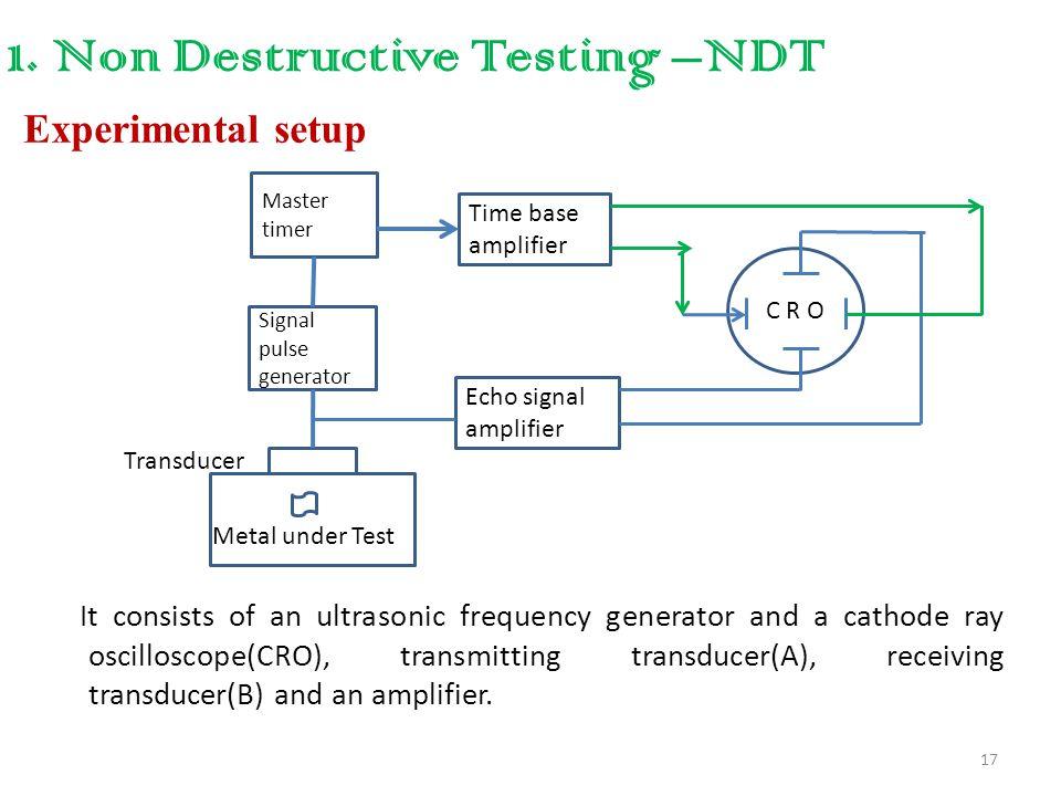 17 Experimental setup 1. Non Destructive Testing –NDT Master timer Signal pulse generator Time base amplifier Echo signal amplifier C R O Transducer M