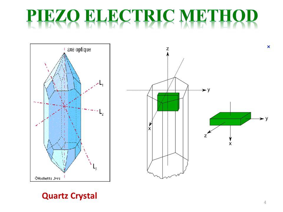15 λ is the wavelength of ultrasonic wave d = λ /2 Velocity of ultrasonic wave Working: Monochromatic light Diffraction pattern consists of central maxima, first order maxima d – distance btw two nodes or antinode planes.