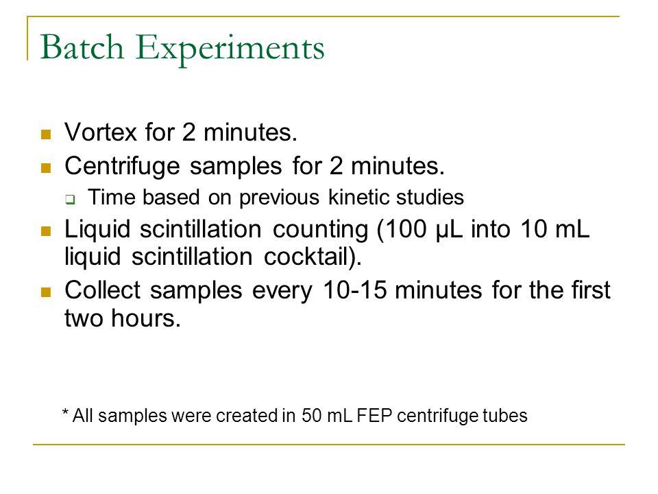 Batch Experiments Vortex for 2 minutes. Centrifuge samples for 2 minutes.