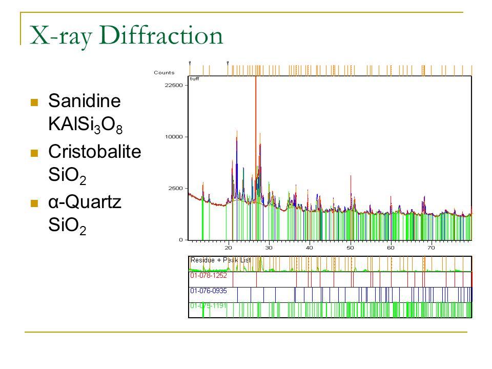 X-ray Diffraction Sanidine KAlSi 3 O 8 Cristobalite SiO 2 α-Quartz SiO 2