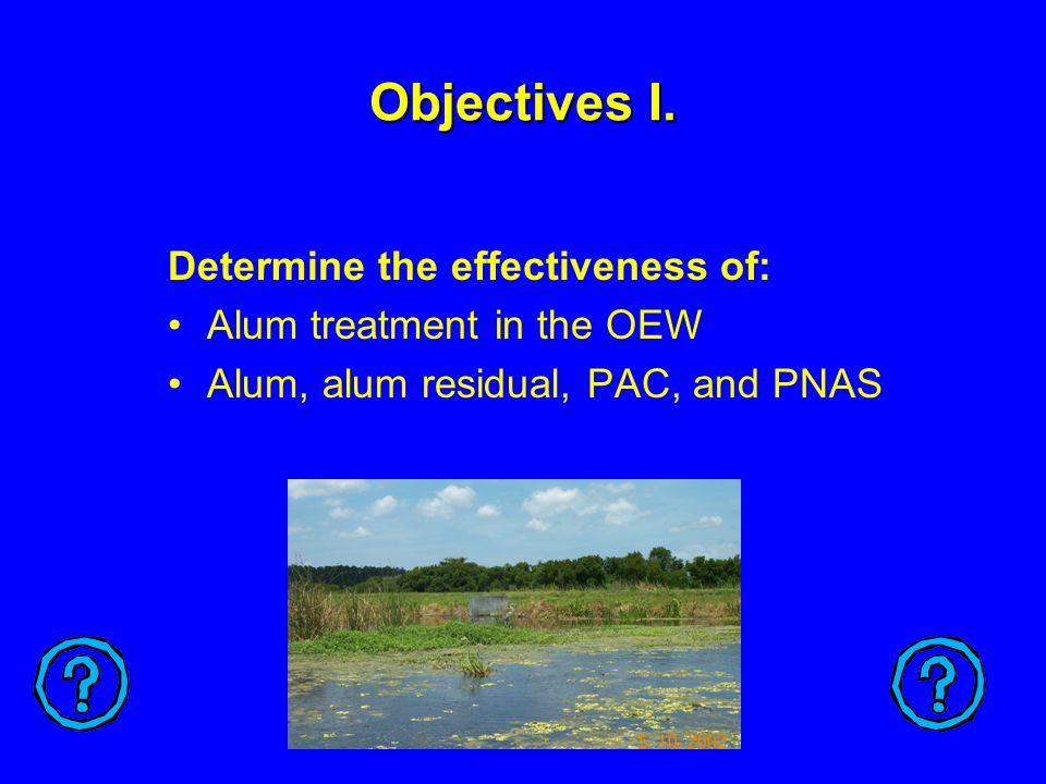Objectives I.