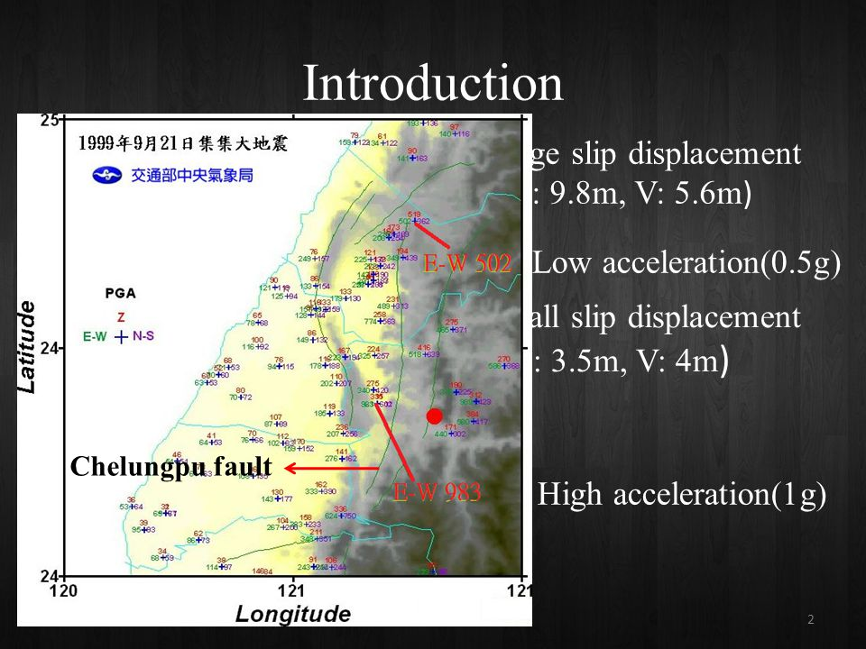 Introduction 2 small slip displacement (H: 3.5m, V: 4m ) large slip displacement (H: 9.8m, V: 5.6m ) High acceleration(1g) Low acceleration(0.5g) Chel