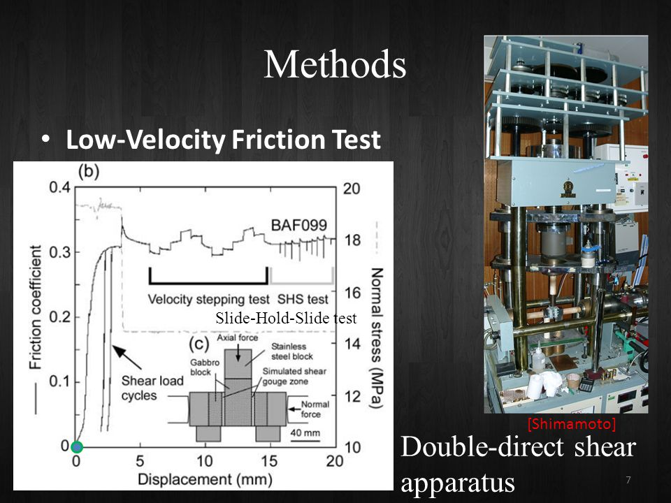 Methods Low-Velocity Friction Test Double-direct shear apparatus 7 Slide-Hold-Slide test [Shimamoto]