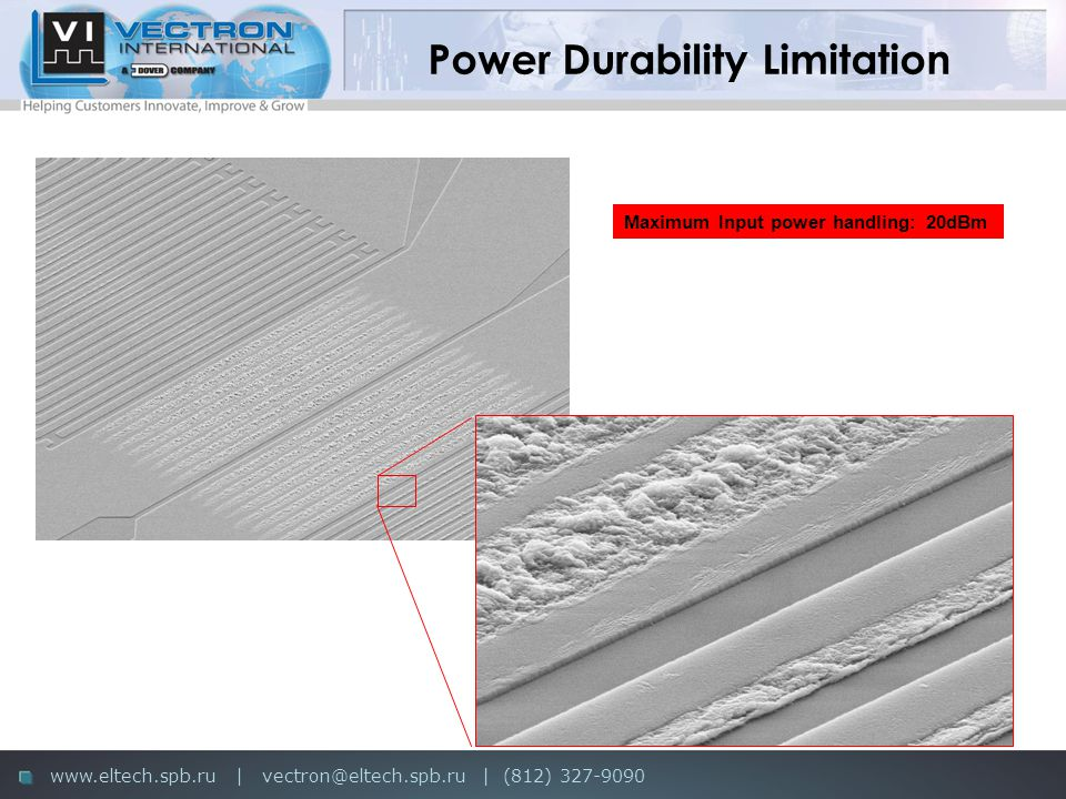 www.eltech.spb.ru | vectron@eltech.spb.ru | (812) 327-9090 Power Durability Limitation Maximum Input power handling: 20dBm