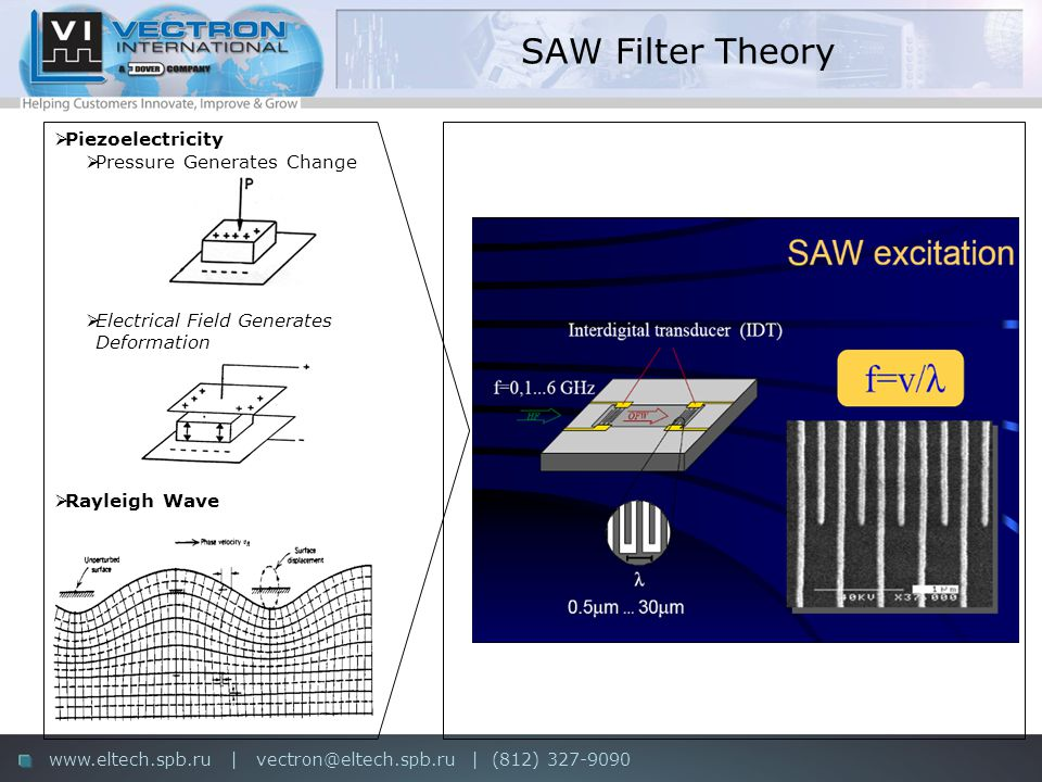  Piezoelectricity  Pressure Generates Change  Electrical Field Generates Deformation  Rayleigh Wave SAW Filter Theory