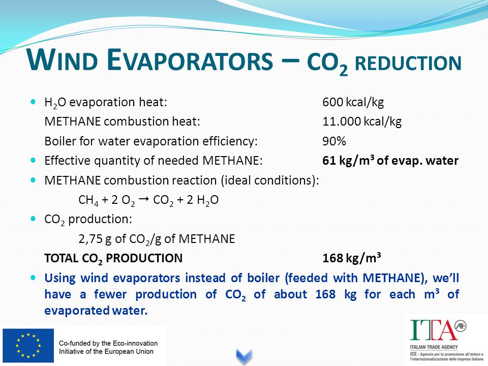 H 2 O evaporation heat:600 kcal/kg METHANE combustion heat:11.000 kcal/kg Boiler for water evaporation efficiency: 90% Effective quantity of needed METHANE:61 kg/m³ of evap.