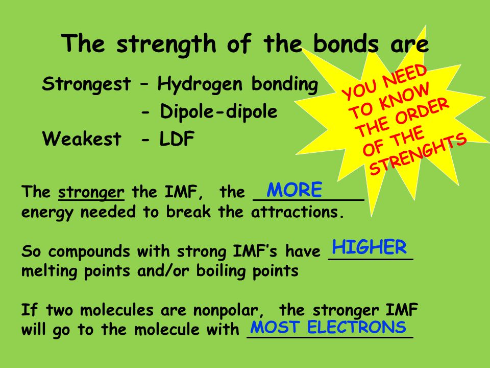 The strength of the bonds are Strongest – Hydrogen bonding - Dipole-dipole Weakest- LDF The stronger the IMF, the energy needed to break the attractions.