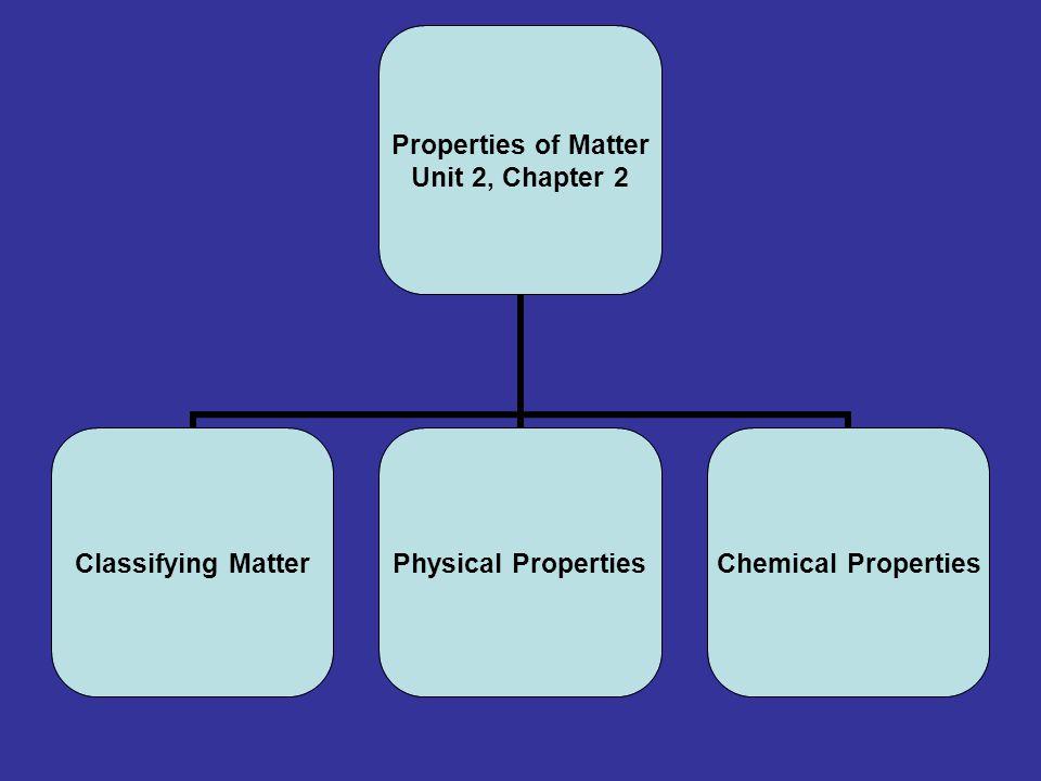 Properties of Matter Chapter 2, Unit 2