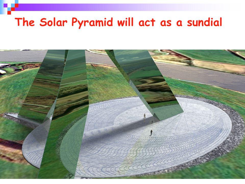 17 The Solar Pyramid will act as a sundial