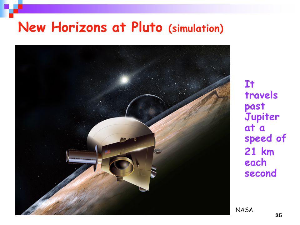 35 New Horizons at Pluto (simulation) It travels past Jupiter at a speed of 21 km each second NASA