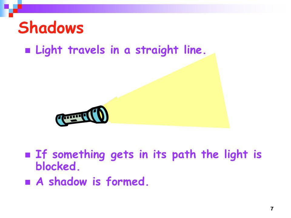 8 Shadows How do they form? Sun