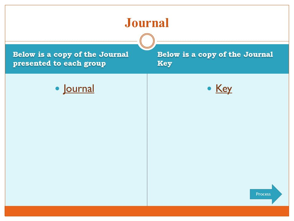 Below is a copy of the Journal presented to each group Journal Key Journal Below is a copy of the Journal Key Process