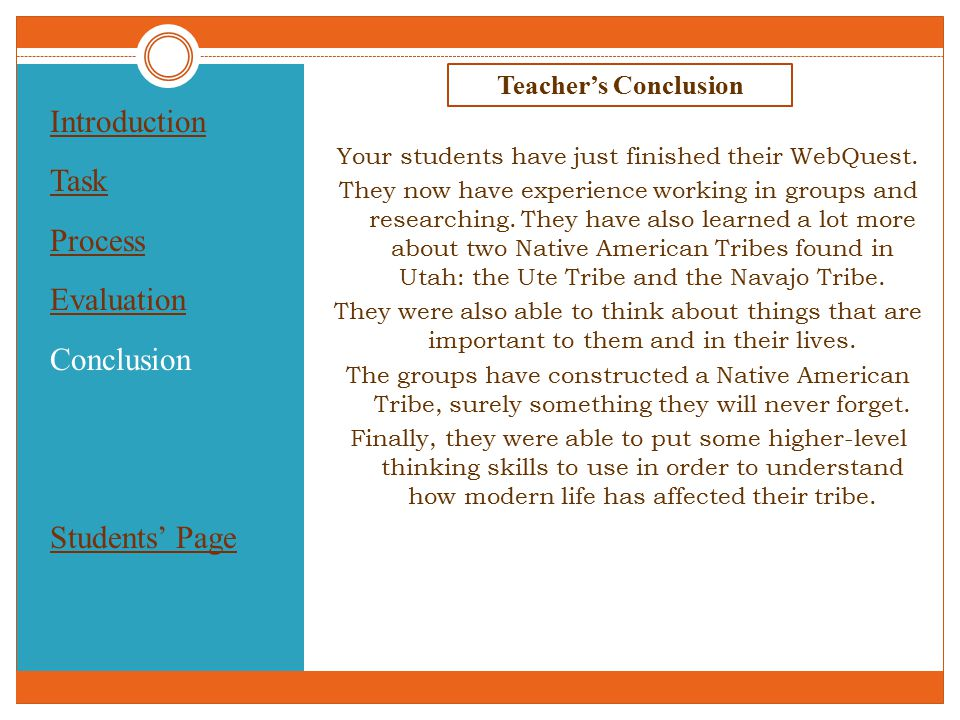 Introduction Task Process Evaluation Conclusion Students' Page Teacher's Conclusion Your students have just finished their WebQuest.