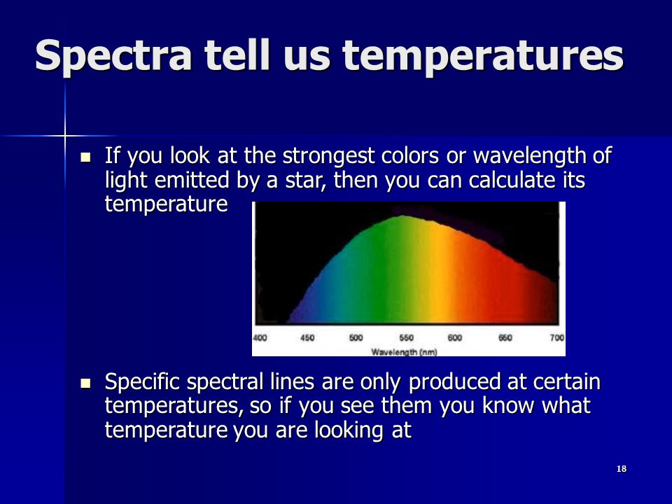 1818 Spectra tell us temperatures If you look at the strongest colors or wavelength of light emitted by a star, then you can calculate its temperature