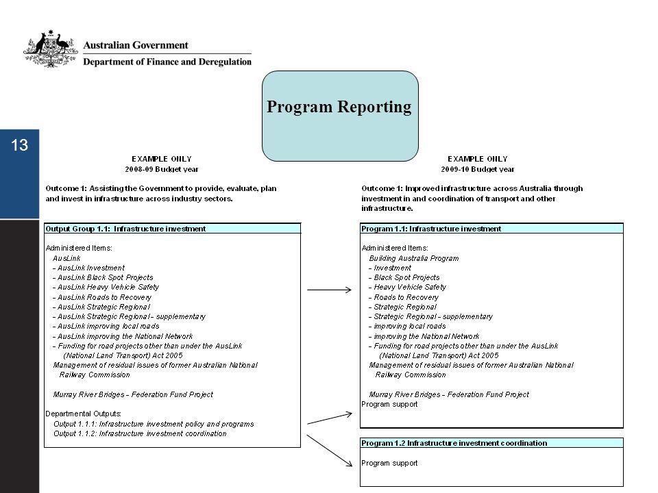 13 Program Reporting