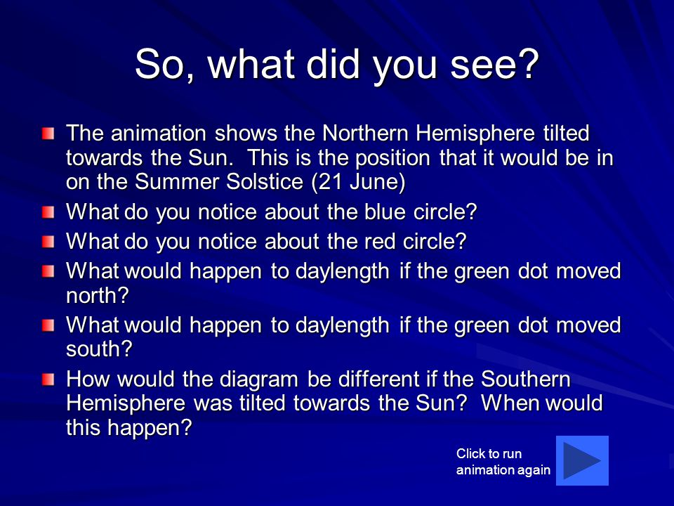 So, what did you see.The animation shows the Northern Hemisphere tilted towards the Sun.