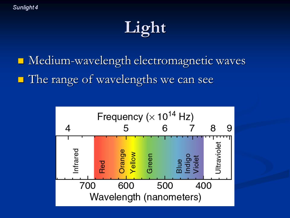 Sunlight 4 Light Medium-wavelength electromagnetic waves Medium-wavelength electromagnetic waves The range of wavelengths we can see The range of wavelengths we can see