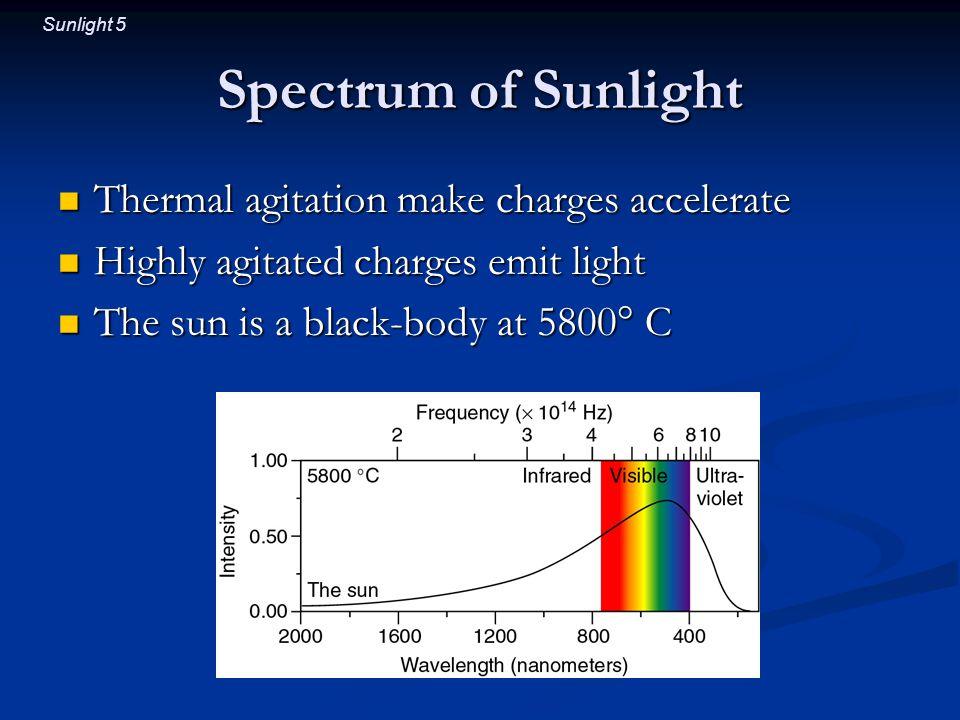 Sunlight 5 Spectrum of Sunlight Thermal agitation make charges accelerate Thermal agitation make charges accelerate Highly agitated charges emit light