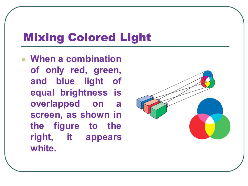 Mixing Colored Light When a combination of only red, green, and blue light of equal brightness is overlapped on a screen, as shown in the figure to th