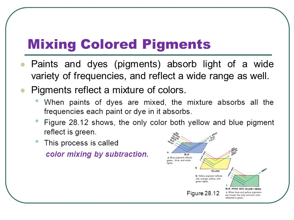 Mixing Colored Pigments Paints and dyes (pigments) absorb light of a wide variety of frequencies, and reflect a wide range as well. Pigments reflect a