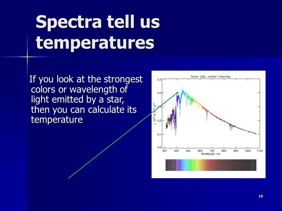1919 Spectra tell us temperatures If you look at the strongest colors or wavelength of light emitted by a star, then you can calculate its temperature If you look at the strongest colors or wavelength of light emitted by a star, then you can calculate its temperature