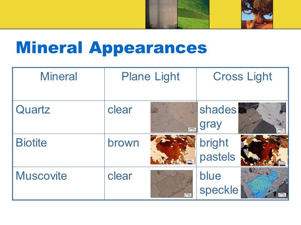 Mineral Appearances MineralPlane LightCross Light Quartzclearshades gray Biotitebrownbright pastels Muscoviteclearblue speckle