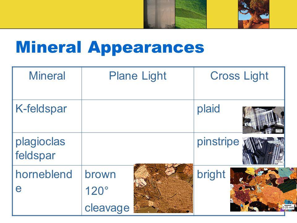 Mineral Appearances MineralPlane LightCross Light K-feldsparplaid plagioclas feldspar pinstripe horneblend e brown 120° cleavage bright